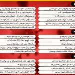 جدول اعلان ممنوعیت های کرونایی؛ از صبح شنبه، فعالیت مشاغل گروه سه و چهار در شهر صالحیه ممنوع خواهد بود